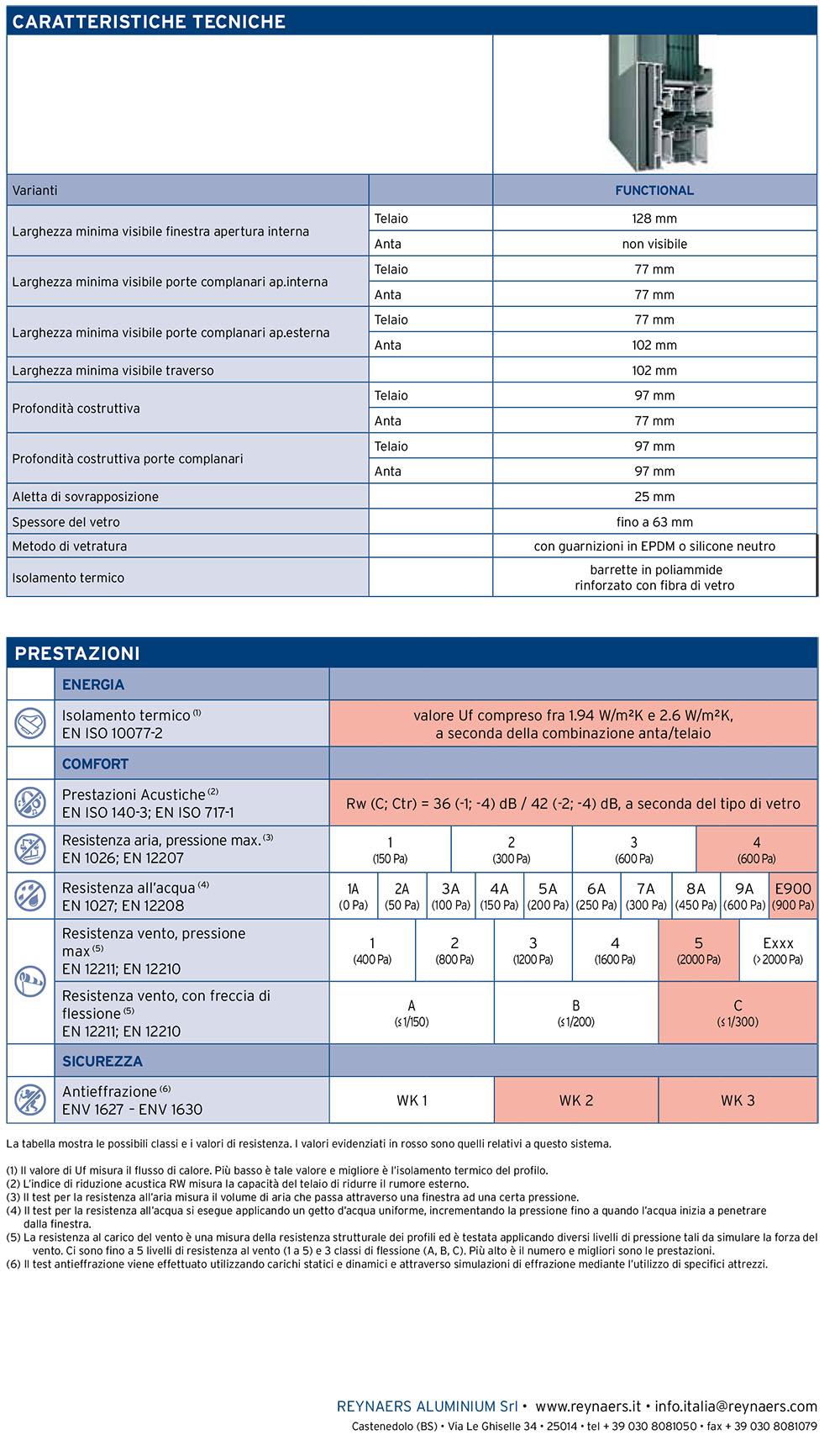 CS77 BP-2